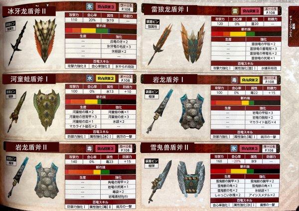 魔物獵人崛起-盾斧衍生武器 5