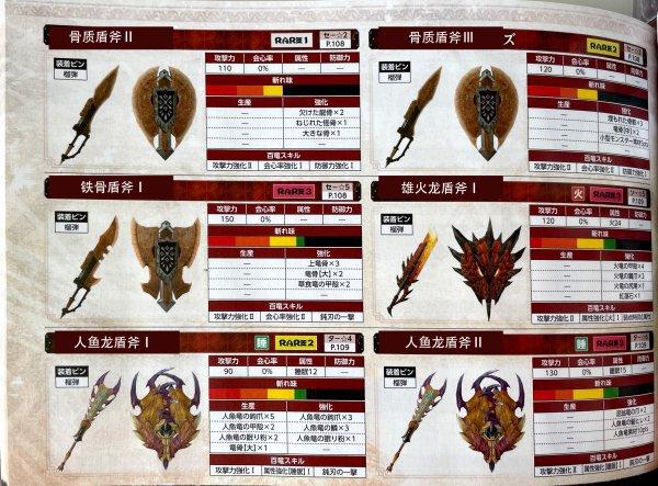 魔物獵人崛起-盾斧衍生武器 9