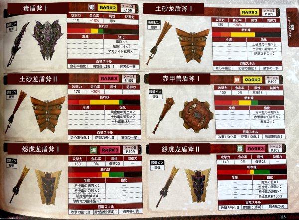 魔物獵人崛起-盾斧衍生武器 11
