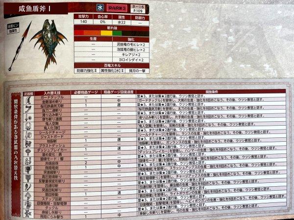 魔物獵人崛起-盾斧衍生武器 15