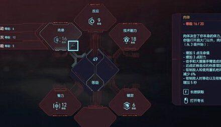 Cyberpunk2077–速刷製作等級