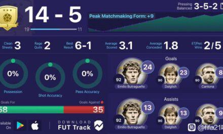 FIFA21-傳奇球員坎通納能力解析