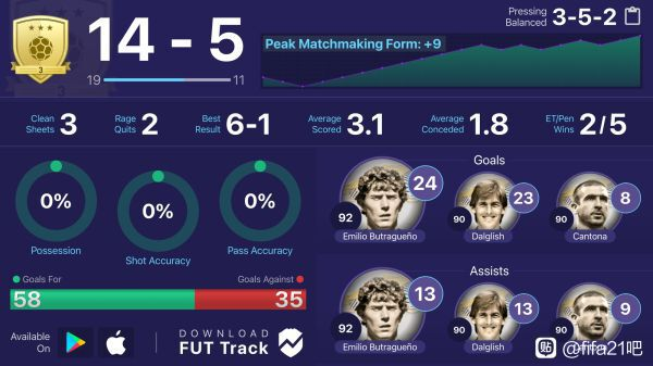 FIFA21-勒羅伊費爾球員使用 3