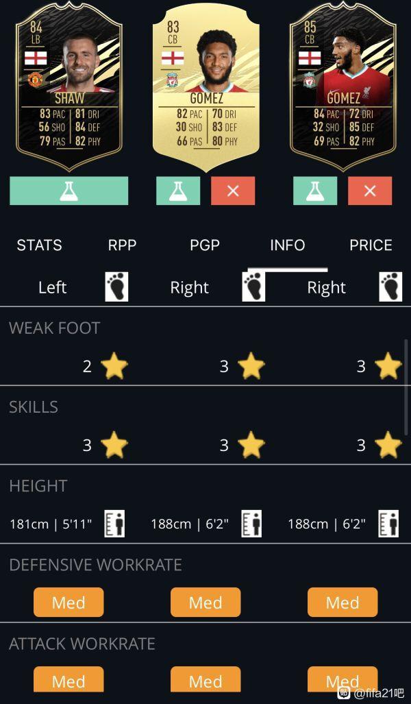 FIFA21-平民盧克肖球員測評 1
