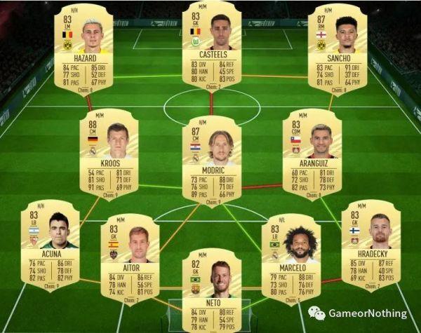 FIFA21-球員時刻布斯克茨SBC作業 5
