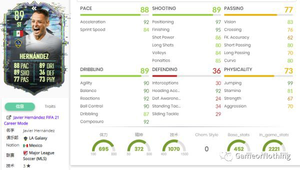 FIFA21-閃回埃爾南德斯SBC作業 3