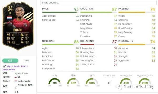 FIFA21-閃回埃爾南德斯SBC作業 9