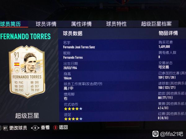 FIFA21-高配托雷斯球員評析 1