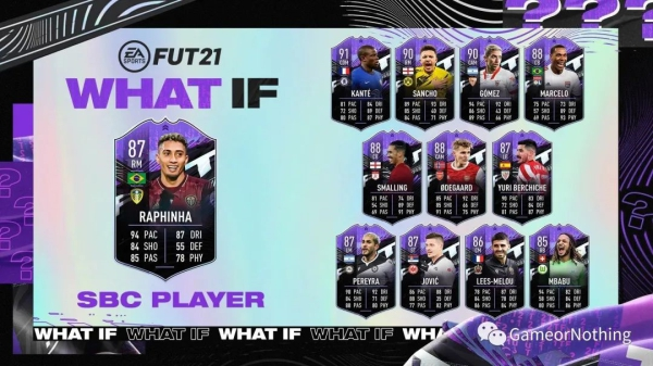 FIFA21-What if假設卡拉菲尼亞SBC作業 3