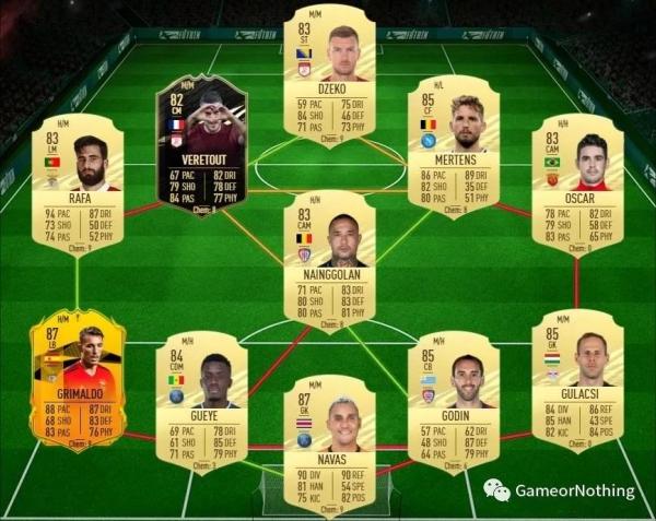 FIFA21-What if假設卡拉菲尼亞SBC作業 9