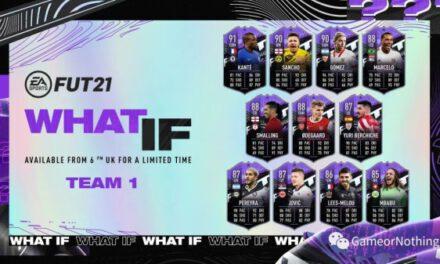 FIFA21-What if假設卡拉菲尼亞SBC作業