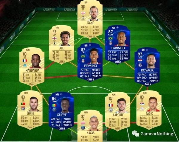FIFA21-What if假設卡拉菲尼亞SBC作業 11