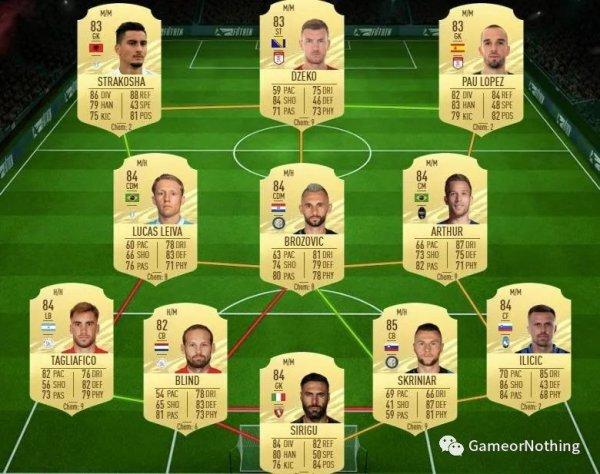 FIFA21-What if假設卡費爾SBC作業 7