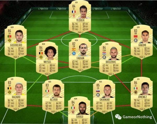 FIFA21-What if假設卡馬爾庫特SBC作業 5