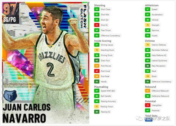 NBA2K21-西班牙縱隊球員卡 5