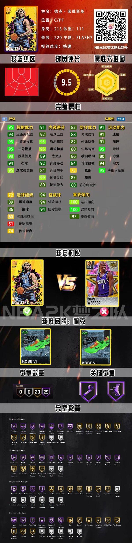 NBA2K21-銀河哈登領銜Flash7卡包 9