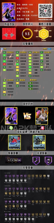 NBA2K21-銀河哈登領銜Flash7卡包 13