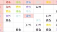 異形工廠-調色器功能與調色參考表