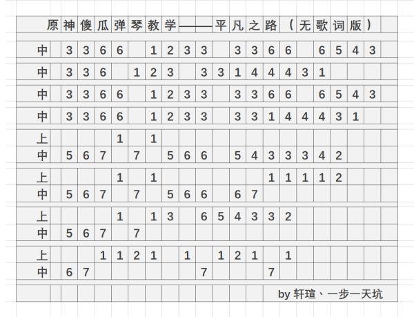 原神-平凡之路樂譜 3