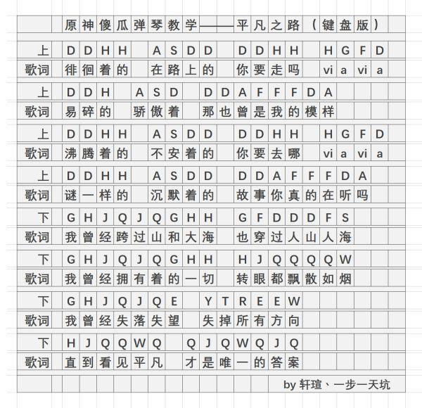 原神-平凡之路樂譜 5