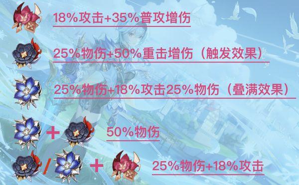 原神-蒼白之火強度評測及使用角色 5