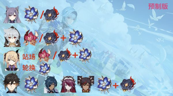 原神-蒼白之火強度評測及使用角色 1