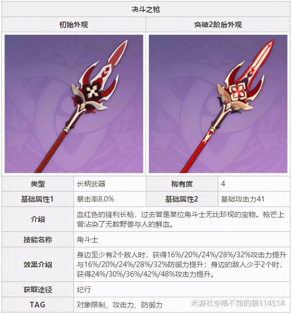 原神-香菱武器、聖遺物及命之座選擇指南 21