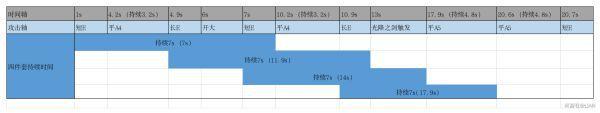 原神-1.5版蒼白套與千岩套強度解析 5