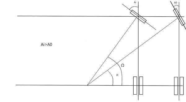 極限競速地平線4-新手入門車輛調校技巧講解 5