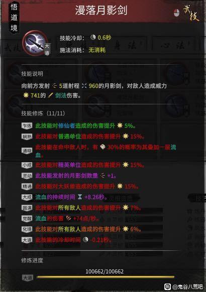 鬼谷八荒-洪荒難度風劍流悟道畢業Build 3