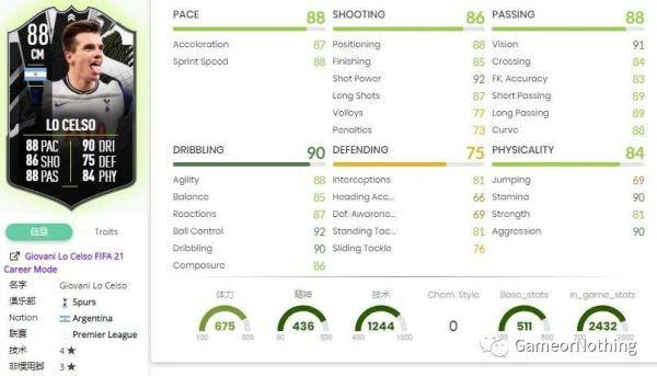 FIFA21-大決戰洛塞爾索SBC作業 3