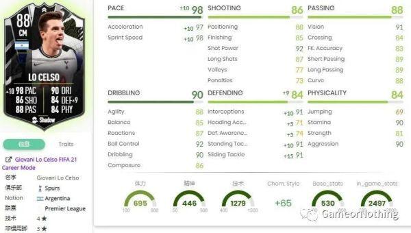 FIFA21-大決戰洛塞爾索SBC作業 5