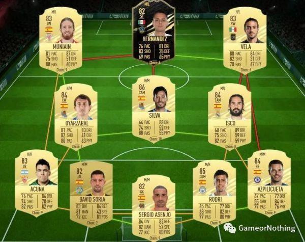 FIFA21-大決戰阿克SBC作業 7
