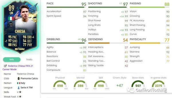 FIFA21-社區投票基耶薩SBC作業 5