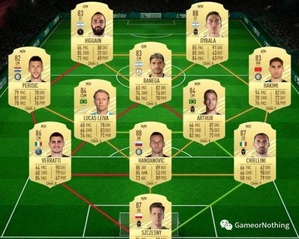 FIFA21-社區投票基耶薩SBC作業 9