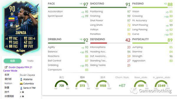 FIFA21-TOTS薩帕塔球員卡分析 5