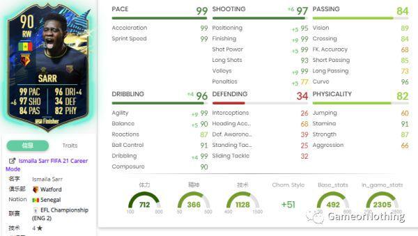 FIFA21-TOTS薩爾SBC作業 5