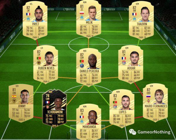 FIFA21-TOTS薩爾SBC作業 7