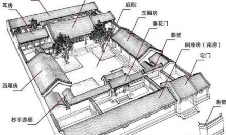 原神-塵歌壺傳統四合院佈局思路