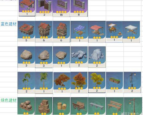 原神-塵歌壺海邊小鎮設計參考
