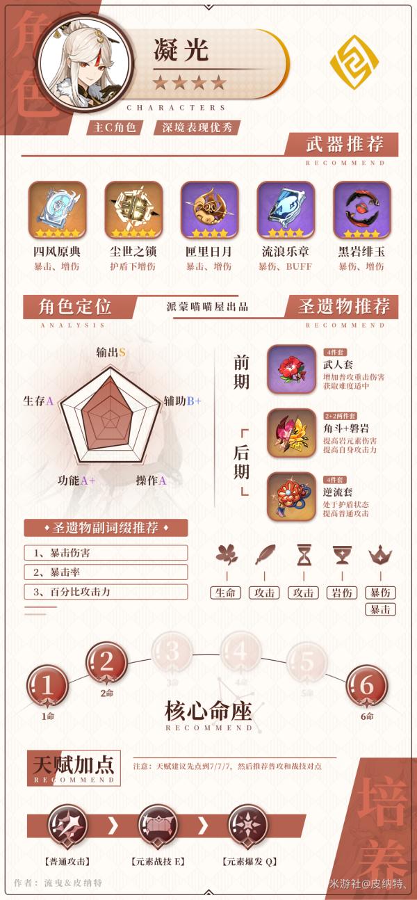 原神-1.5版全岩系角色培養指南 25