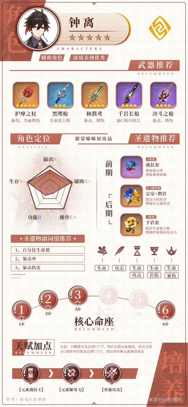 原神-1.5版全岩系角色培養指南 21