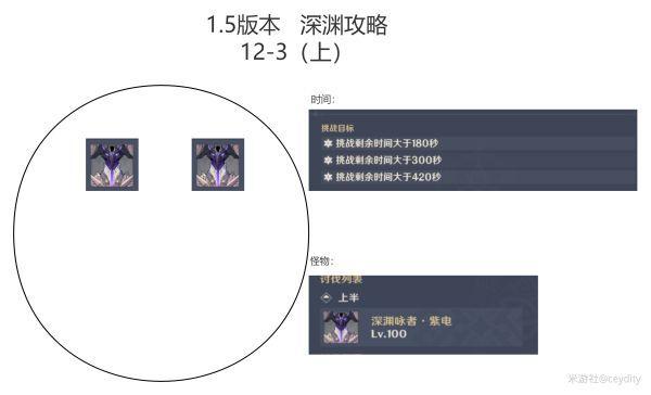 原神-1.5版深淵11、12層打法及隊伍配置指南 23