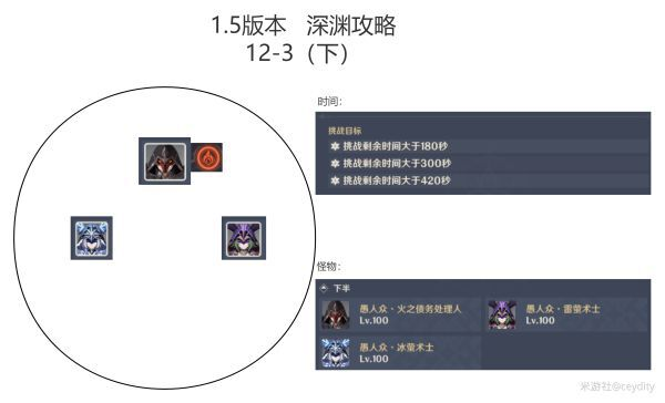 原神-1.5版深淵11、12層打法及隊伍配置指南 25