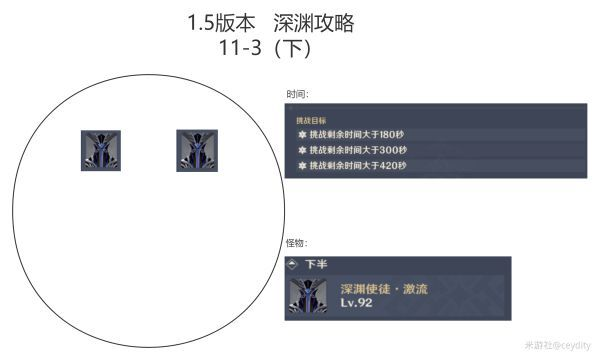 原神-1.5版深淵11、12層打法及隊伍配置指南 7
