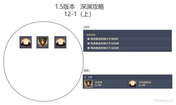 原神-1.5版深淵11、12層打法及隊伍配置指南 15
