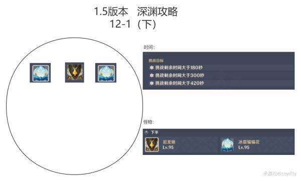 原神-1.5版深淵11、12層打法及隊伍配置指南 17