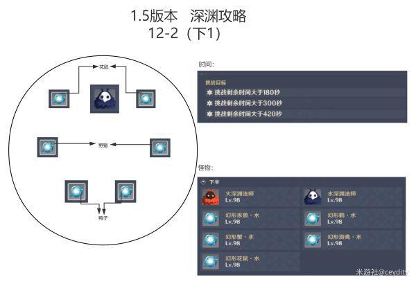 原神-1.5版深淵11、12層打法及隊伍配置指南 19
