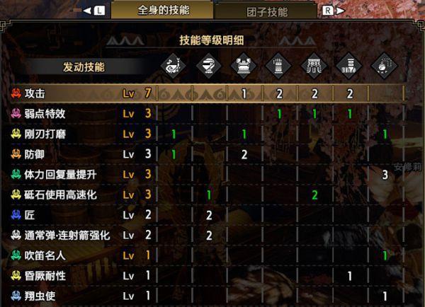 魔物獵人崛起-2.0版怨虎龍笛攻擊7配裝 3