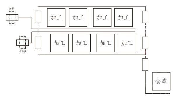 戴森球計劃-通用黑盒產線佈局建議 25